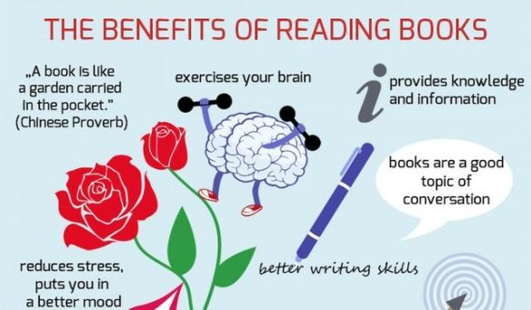 benefits-of-reading-books-infographic